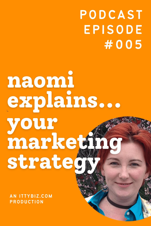Naomi Explains... Your Marketing Strategy